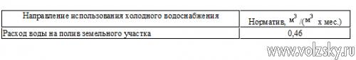 s-1-sentyabrya-vstupyat-v-silu-novye-normativy-na-holodnuyu-i-goryachuyu-vodu-i-vodootvedenie-2.jpg