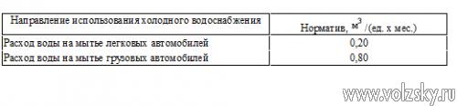 s-1-sentyabrya-vstupyat-v-silu-novye-normativy-na-holodnuyu-i-goryachuyu-vodu-i-vodootvedenie-3.jpg