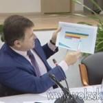 volzsky.ru-oblast-zastroyat-zhilem-ekonom-klassa